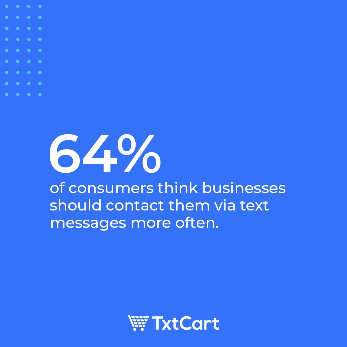 text marketing statistics