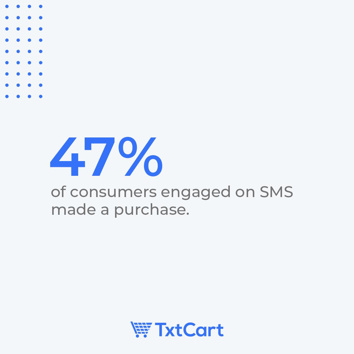 sms marketing statistics